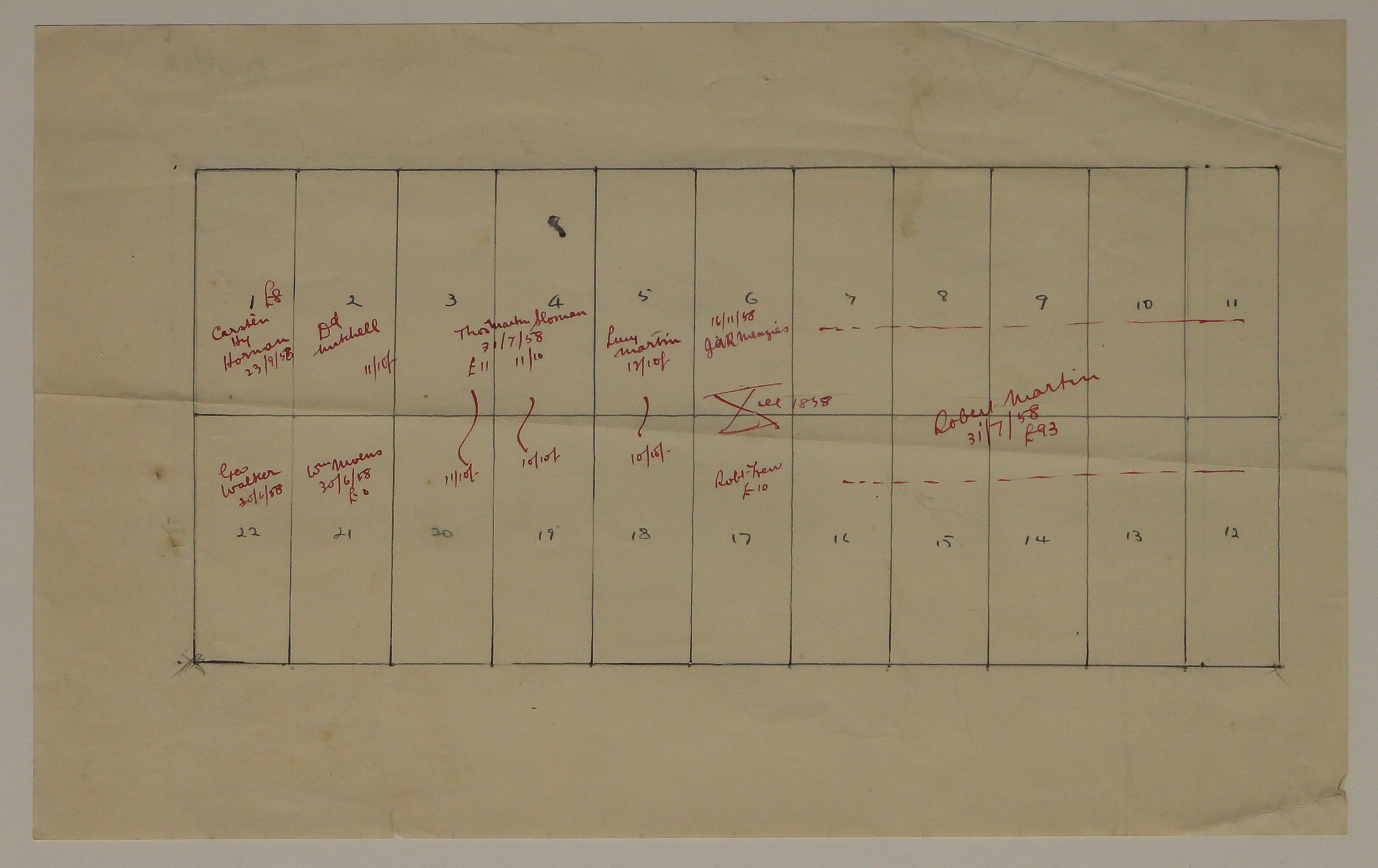Allotments Invercargill Block X including sale dates and prices in 1858.
