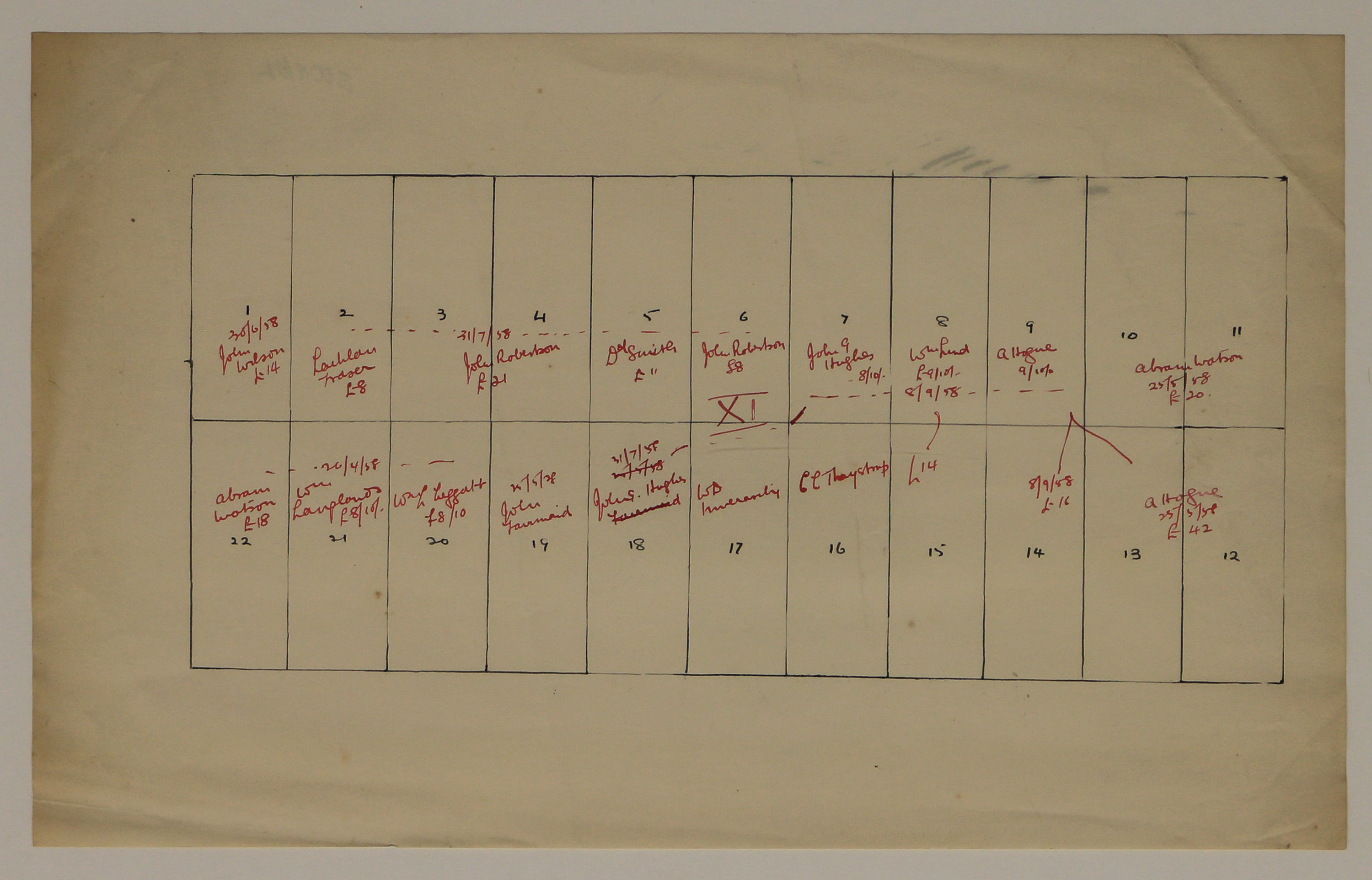 Allotments Invercargill Block XI including sale dates and prices in 1858.
